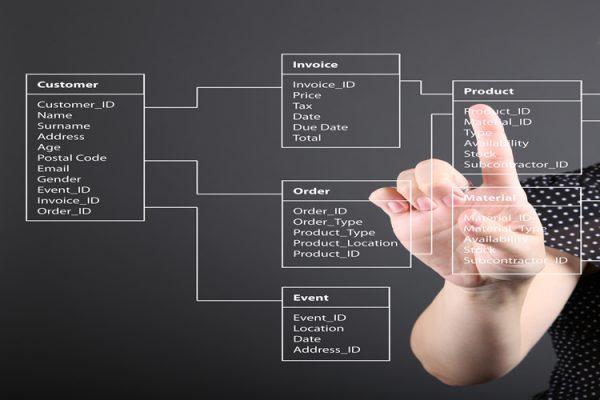 Oracle SQL Advanced programming